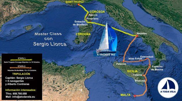 Travesía de Altura Mediterráneo